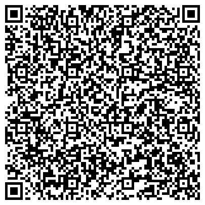 QR-код с контактной информацией организации ЛоксМастер Прикарпатье (LOCKSMASTER), Филиал