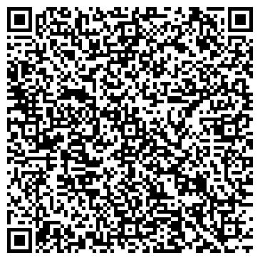QR-код с контактной информацией организации Андряшин Максим Фотограф