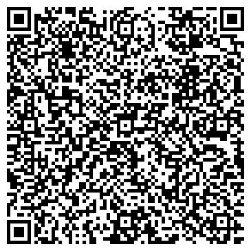 QR-код с контактной информацией организации Фотограф Сергей Бочаров, ЧП