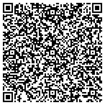 QR-код с контактной информацией организации Фотограф Александр Карпенко, СПД