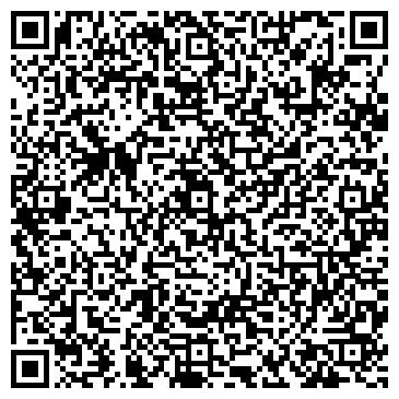 QR-код с контактной информацией организации Свадебный фотограф Аркадий Шаповал, ЧП