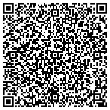 QR-код с контактной информацией организации Фотограф Сергей Козолуп, СПД