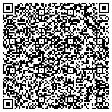 QR-код с контактной информацией организации Студия фотографа Сергея Деркача