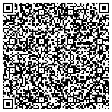 QR-код с контактной информацией организации Профессиональный фотограф Владимир Белый