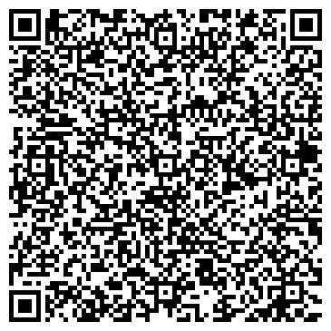 QR-код с контактной информацией организации Фотограф Вячеслав Кишкун, СПД