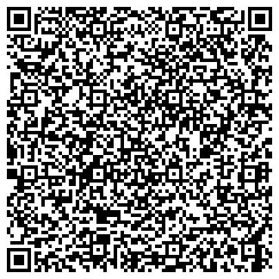 QR-код с контактной информацией организации Авторская студия художественной фотографии Сергей&Андрей Рыжковы