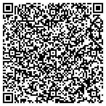 QR-код с контактной информацией организации Никита Кусков, ООО