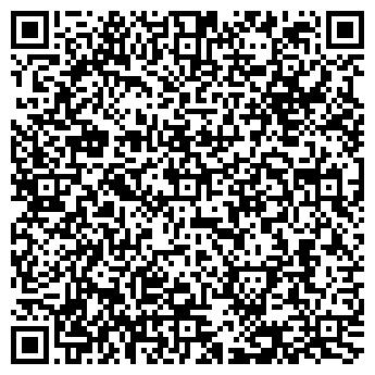 QR-код с контактной информацией организации Романенко С.Ю., СПД