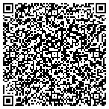 QR-код с контактной информацией организации Петренко.М.А., ЧП