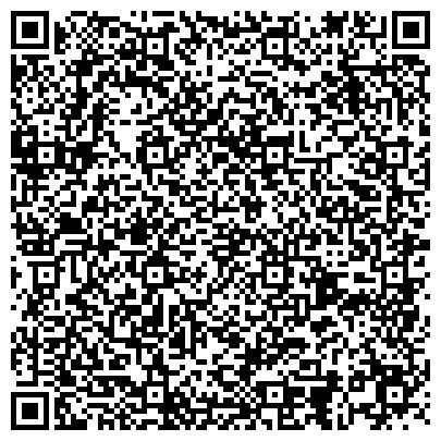 QR-код с контактной информацией организации Виготовлення ключів в Тернополi, СПД. Добко І.С.