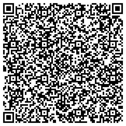 QR-код с контактной информацией организации Скайсорс, ЧП (Scissors Ukraine)