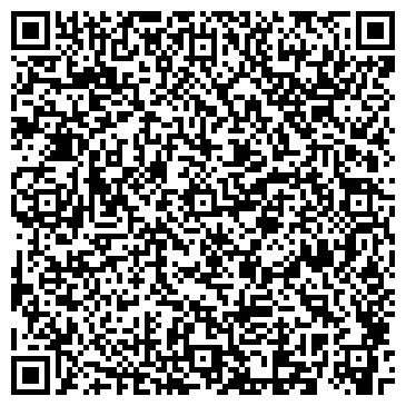 QR-код с контактной информацией организации Серпа, ООО, (Силина, ЧП)