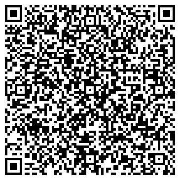 QR-код с контактной информацией организации Общество с ограниченной ответственностью ООО «НПП «Термо-Форт»