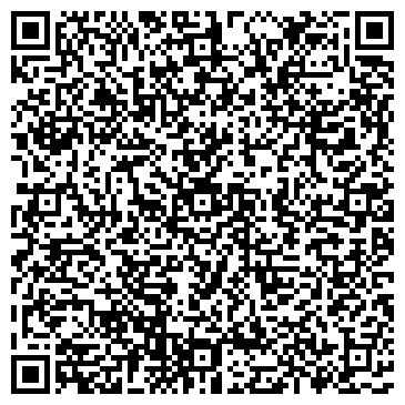 QR-код с контактной информацией организации Агентство Premium Class, ТОО