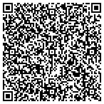 QR-код с контактной информацией организации КОТЕЛЬНАЯ ВОЛГОГРАДСКОЙ ГТРК ВОЛГОГРАД ТРВ