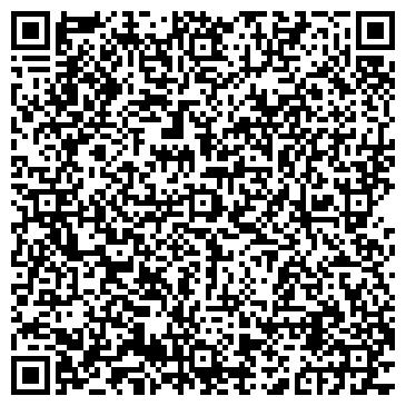 QR-код с контактной информацией организации Profitplus (Профитплюс), ИП