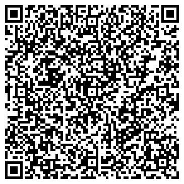 QR-код с контактной информацией организации Панорама, ИП