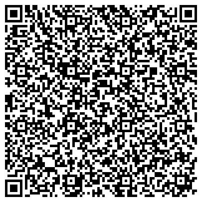 QR-код с контактной информацией организации ВиАр-Софт студия, Компания