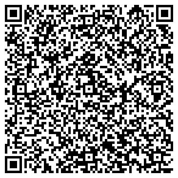 QR-код с контактной информацией организации Nevestam.kz - Фото-видеосъемка свадеб, ИП