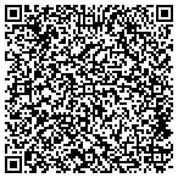 QR-код с контактной информацией организации КОТЕЛЬНАЯ ОАО МАРГАРИНОВЫЙ ЗАВОД