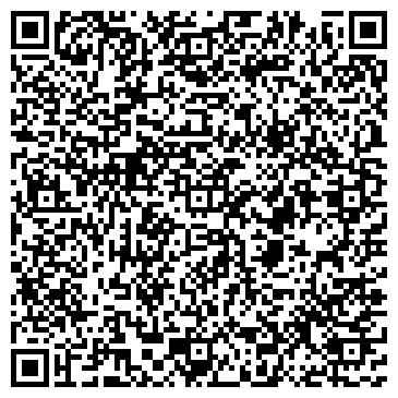 QR-код с контактной информацией организации Реставрация подушек, ИП