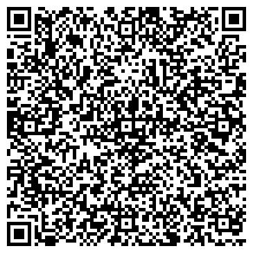 QR-код с контактной информацией организации Частное предприятие IVANKOVSKY