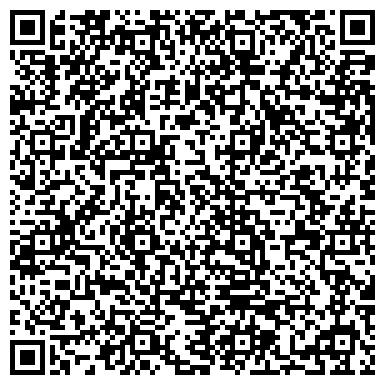 QR-код с контактной информацией организации Субект придринемательской деятельности