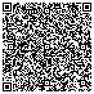 QR-код с контактной информацией организации ТЕПЛОЭНЕРГОНАЛАДКА