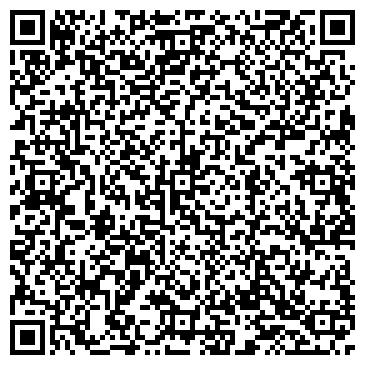 QR-код с контактной информацией организации Субъект предпринимательской деятельности Masterkeratin