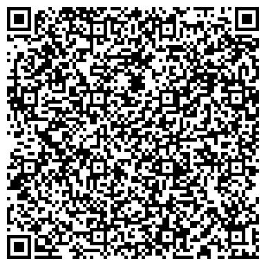 QR-код с контактной информацией организации Профессиональный фотограф Третьяков Михаил