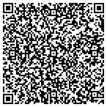 """QR-код с контактной информацией организации Студия красоты женского фитнес-клуба """"ROUND"""""""