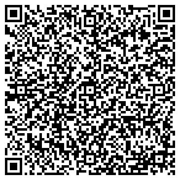 QR-код с контактной информацией организации Назар Коваль - Фотооператор
