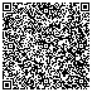 QR-код с контактной информацией организации ИП Метнись Кабанчиком