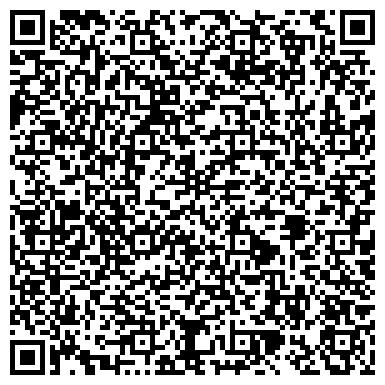 QR-код с контактной информацией организации ИП Аварийное вскрытие замков сейфов автомобилей