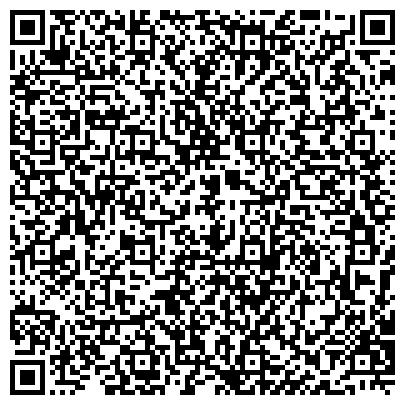 QR-код с контактной информацией организации ГИНЕКОЛОГИЧЕСКОЕ ОТДЕЛЕНИЕ РОДИЛЬНЫЙ ДОМ № 1 ТРАКТОРОЗАВОДСКОГО РАЙОНА