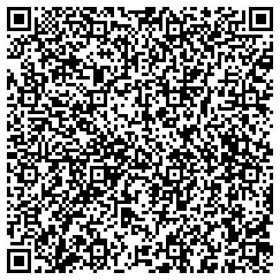 QR-код с контактной информацией организации Общество с ограниченной ответственностью Specially Supply Company
