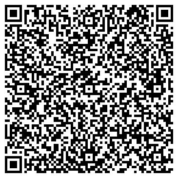 QR-код с контактной информацией организации УПРАВЛЕНИЕ ГУ ВОЛГОГРАДГОСЭНЕРГОНАДЗОР МЕЖРАЙОННОЕ ОТДЕЛЕНИЕ