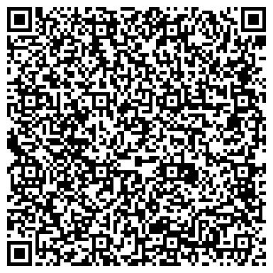 QR-код с контактной информацией организации Переводческое бюро «ALL RIGHT»