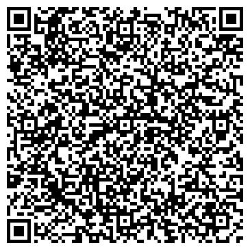 QR-код с контактной информацией организации ЭНЕРГОСБЫТНАДЗОР ФИЛИАЛ