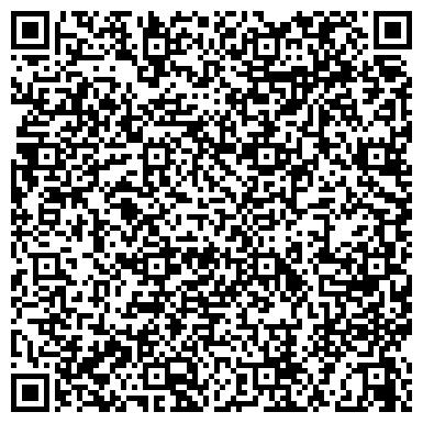 QR-код с контактной информацией организации ЮЖНАЯ ГРУППА ИНСПЕКЦИИ УПРАВЛЕНИЯ ГОСЭНЕРГОНАДЗОРА ПО ОБЛАСТИ