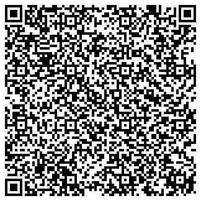 QR-код с контактной информацией организации УПРАВЛЕНИЕ ПО ЗЕМЕЛЬНЫМ РЕСУРСАМ И ЗЕМЛЕУСТРОЙСТВУ ГОРОДСКОЕ