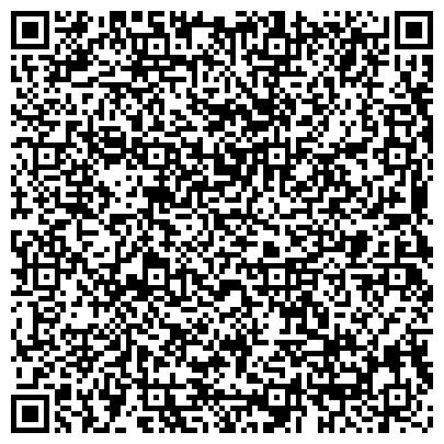 QR-код с контактной информацией организации Общество с ограниченной ответственностью ООО НТЦ «Промышленное оборудование и технологии»