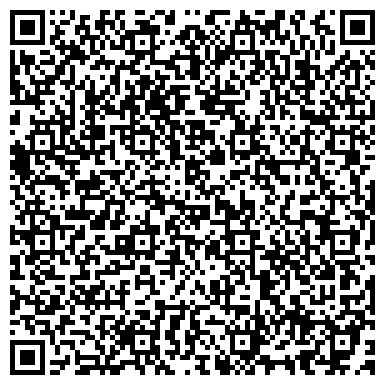 """QR-код с контактной информацией организации Агентство переводов """"Перекландія"""""""