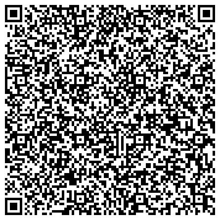 QR-код с контактной информацией организации ИНСПЕКЦИЯ ПО НАДЗОРУ ЗА БЕЗОПАСНОСТЬЮ МАГИСТРАЛЬНЫХ ТРУБОПРОВОДОВ НИЖНЕВОЛЖСКОГО ОКРУГА ГОСГОРТЕХНАДЗОРА РФ РЕГИОНАЛЬНАЯ