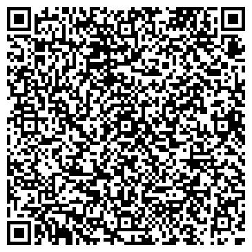 QR-код с контактной информацией организации Субъект предпринимательской деятельности Автопрокатная компания «EasyCarsRent»