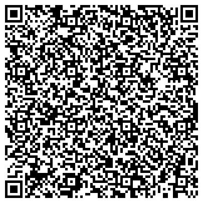 QR-код с контактной информацией организации ИНСПЕКЦИЯ ОПЕРАТИВНОГО И АНАЛИТИЧЕСКОГО КОНТРОЛЯ ГОСКОМЭКОЛОГИИ