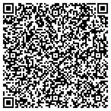 QR-код с контактной информацией организации Автопрокат Империя