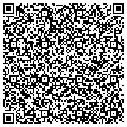 QR-код с контактной информацией организации Общество с ограниченной ответственностью «ПЕРГАМ — Украина Инжиниринг» — диагностическое оборудование