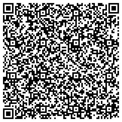 QR-код с контактной информацией организации Печати и штампы Волошина, ЧП