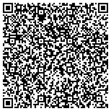QR-код с контактной информацией организации Ермаков Интерпечать, СПД